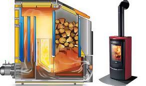 Wood Pellet Boiler >> Wood Pellet Boiler