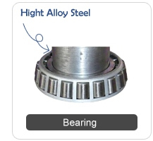 Flat Die Pellet Press Bearing